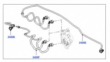 Vakum creva - Range Rover Sport, Discovery 3